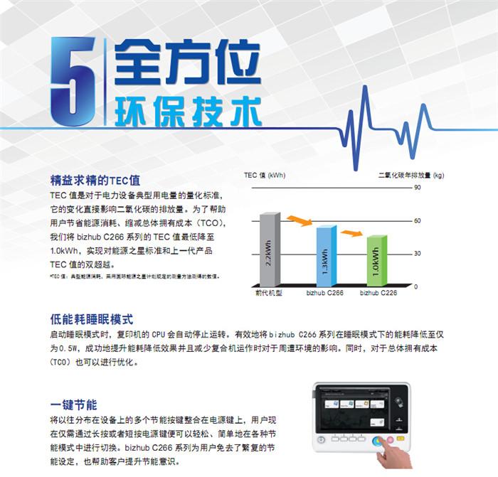 柯尼卡美能达C226彩色复印机低能耗睡眠模式-科颐办公