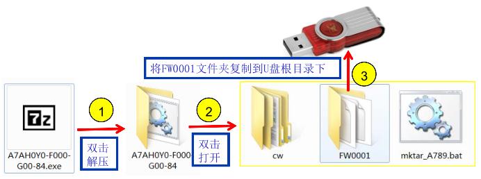 柯尼卡美能达bizhub227 287 367复印机固件升级设置步骤1