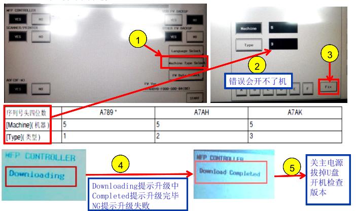 柯尼卡美能达bizhub227 287 367复印机固件升级设置步骤3